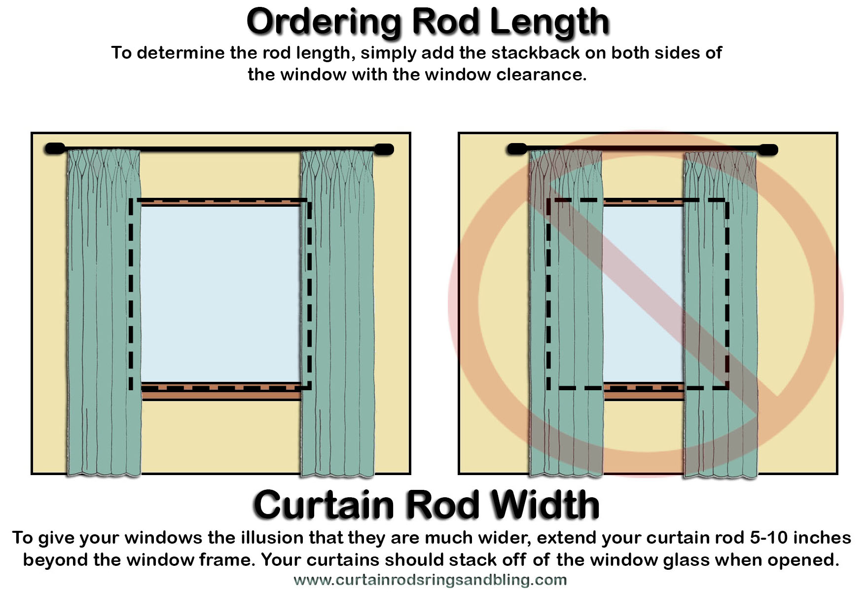 Measuring Curtain Rod Width Order Length Abda Window